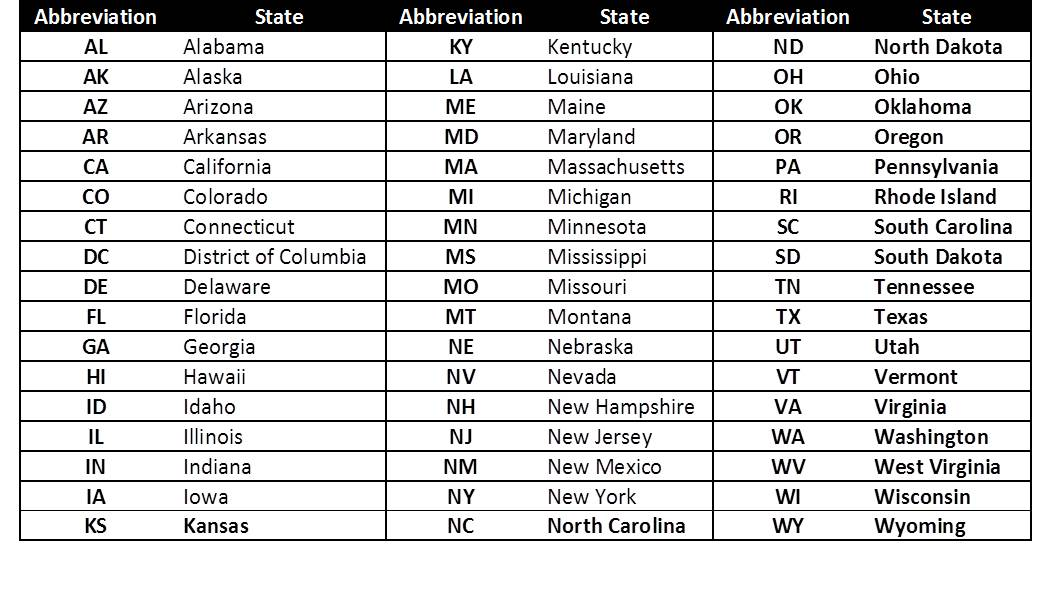 Abbreviations State Find States With Online Learning The In Picture